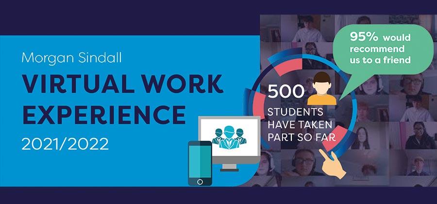 Morgan Sindall Virtual Work Experience - Access all Areas