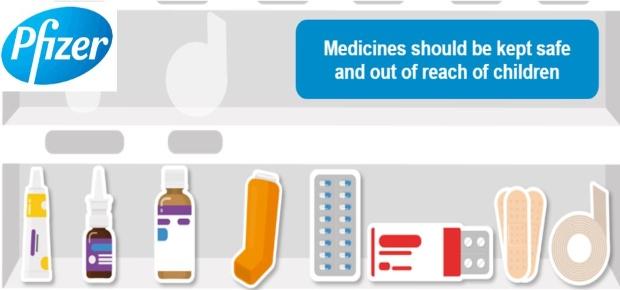 Pfizer's Medicine Cabinet