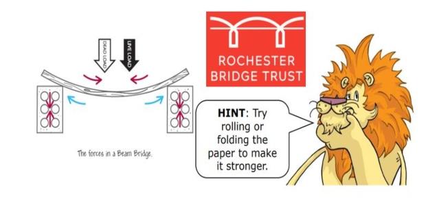 The Paper Beam Bridge Challenge